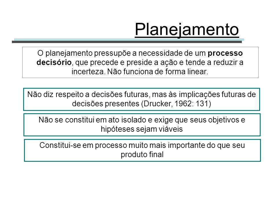 Planejamento O planejamento pressupõe a necessidade de um processo decisório, que precede e preside a ação e tende a reduzir a incerteza. Não funciona