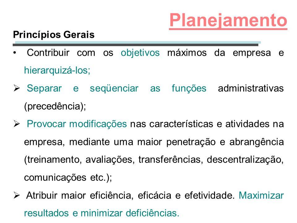 Planejamento Princípios Gerais Contribuir com os objetivos máximos da empresa e hierarquizá-los; Separar e seqüenciar as funções administrativas (prec