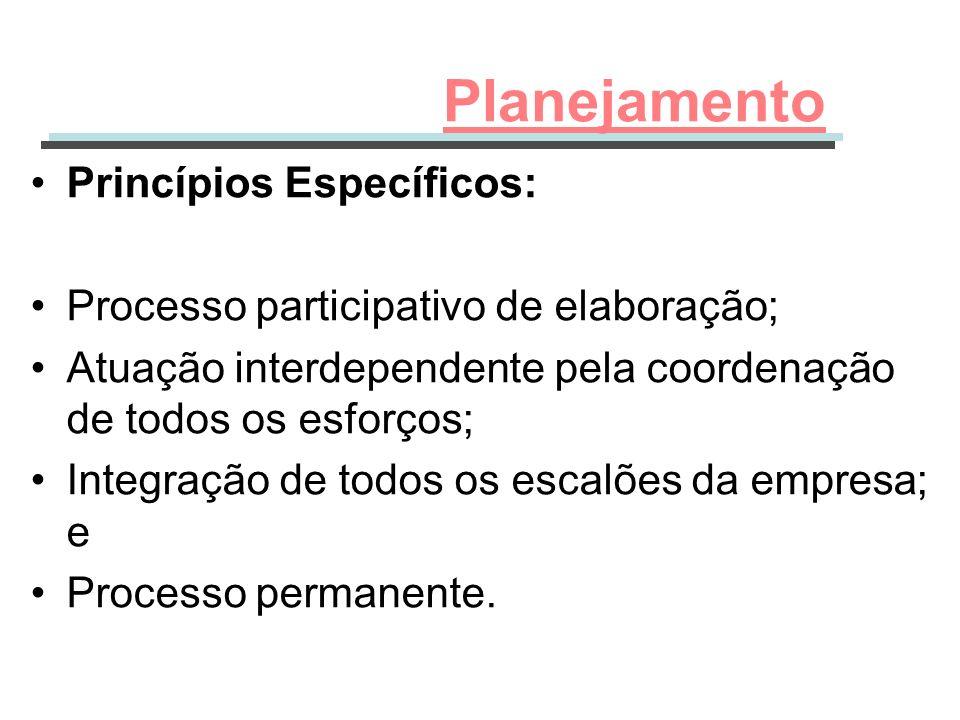 Planejamento Princípios Específicos: Processo participativo de elaboração; Atuação interdependente pela coordenação de todos os esforços; Integração d