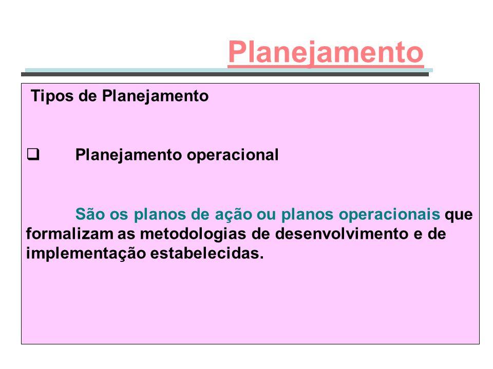Tipos de Planejamento Planejamento operacional São os planos de ação ou planos operacionais que formalizam as metodologias de desenvolvimento e de imp
