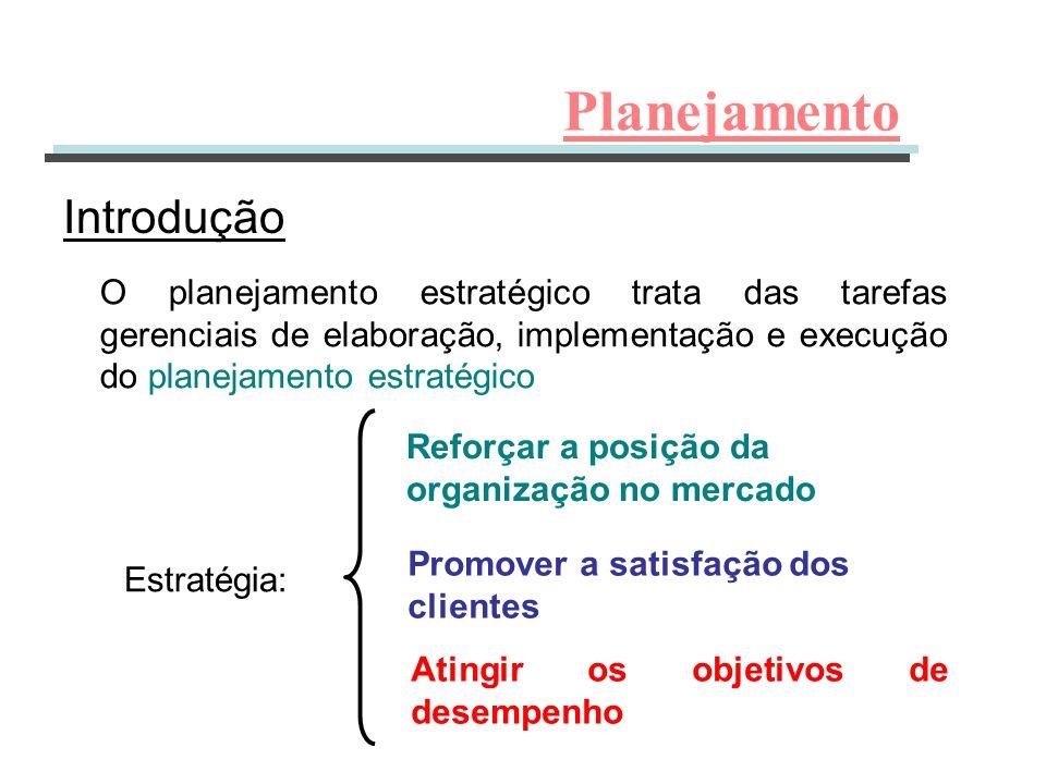 Planejamento Introdução O planejamento estratégico trata das tarefas gerenciais de elaboração, implementação e execução do planejamento estratégico Es