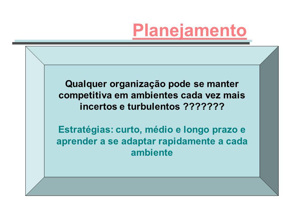 Qualquer organização pode se manter competitiva em ambientes cada vez mais incertos e turbulentos ??????? Estratégias: curto, médio e longo prazo e ap