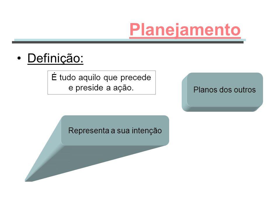 O que é Planejamento???????????.