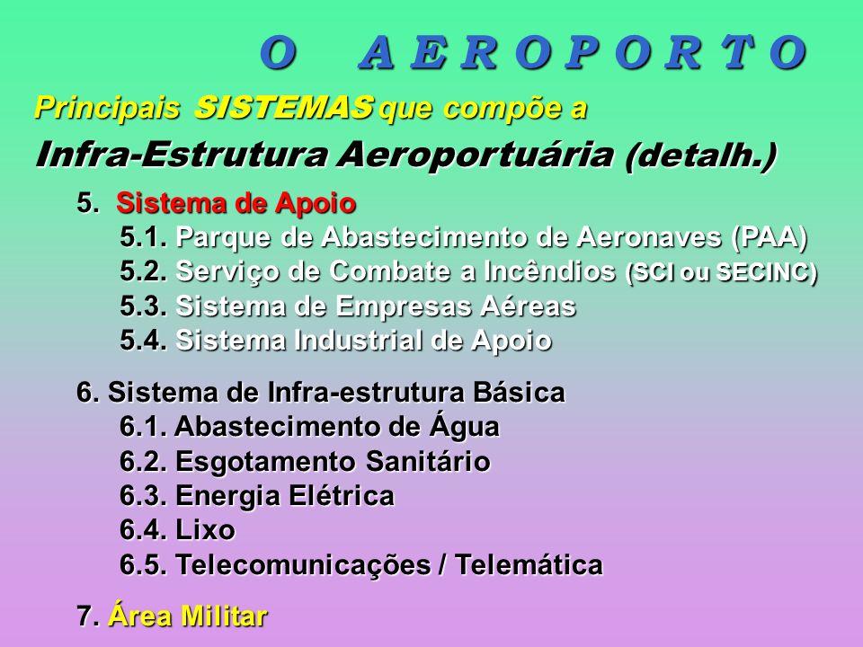 O A E R O P O R T O Principais SISTEMAS que compõe a Infra-Estrutura Aeroportuária (detalh.) 3. Sistema Terminal de Carga Aérea 3.1. Terminal de Carga