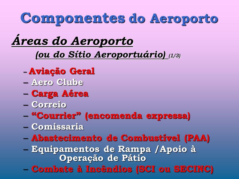 O A E R O P O R T O Principais SISTEMAS que compõe a Infra-Estrutura Aeroportuária (detalh.) 5. Sistema de Apoio 5.1. Parque de Abastecimento de Aeron