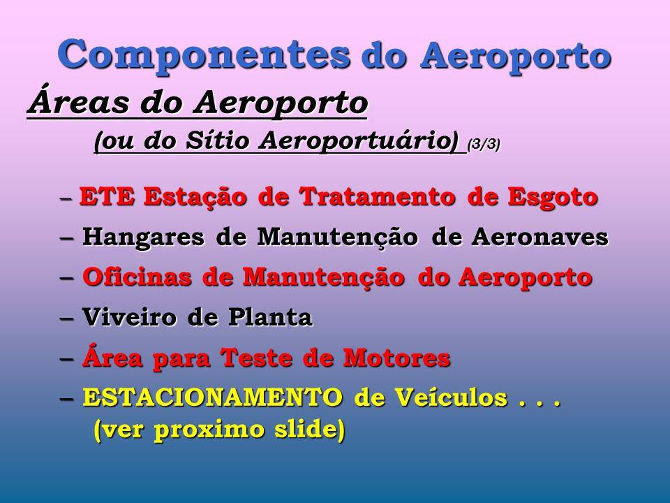 Componentes do Aeroporto Áreas do Aeroporto (ou do Sítio Aeroportuário) (2/3) – Torre de Controle – Auxílios à Navegação Aérea – Estação Meteorológica