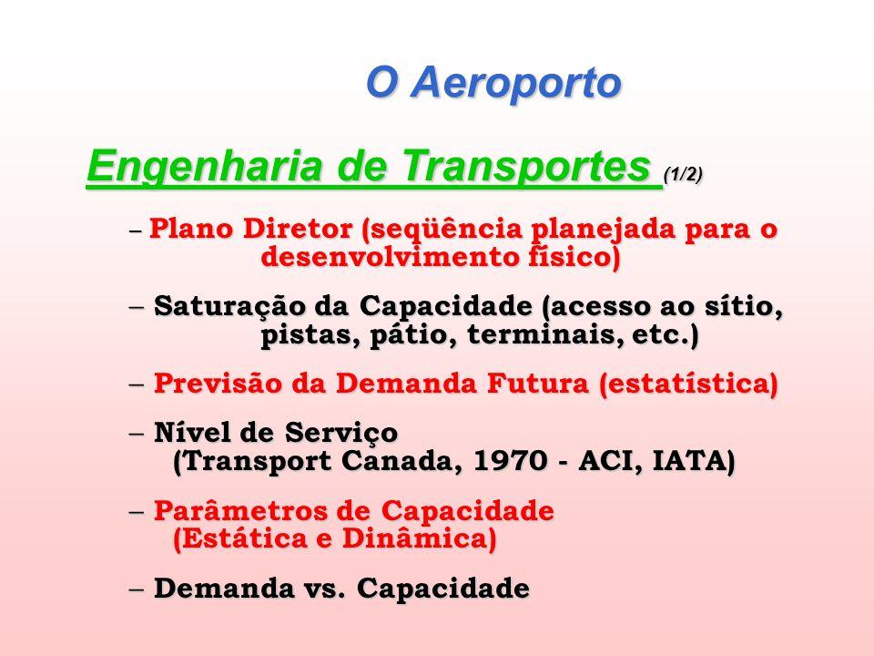 Componentes do Aeroporto Áreas do Aeroporto EXEMPLO DE DETALHAMENTO ESTACIONAMENTO DE VEÍCULOS ESTACIONAMENTO DE VEÍCULOS – Passageiros (Curta e Longa