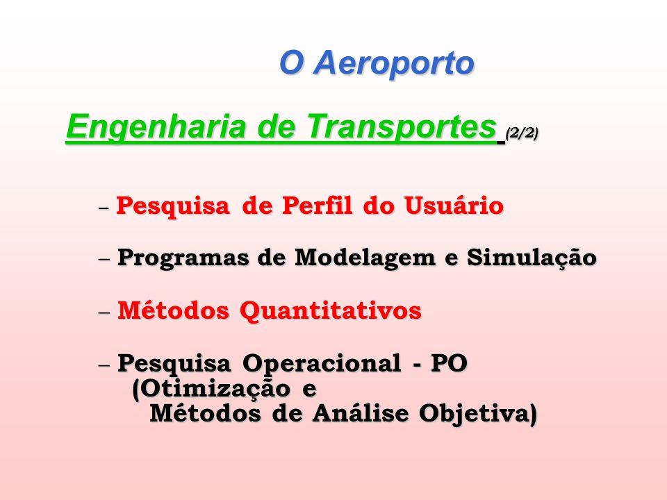 O Aeroporto Engenharia de Transportes (1/2) – Plano Diretor (seqüência planejada para o desenvolvimento físico) – Saturação da Capacidade (acesso ao s