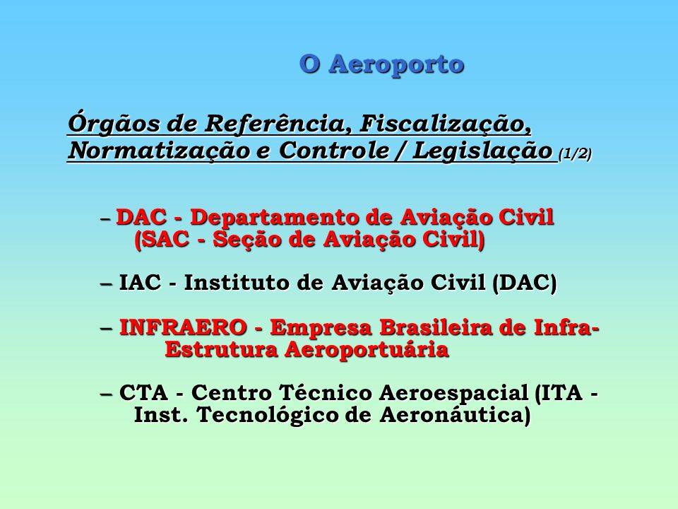 O Aeroporto Engenharia de Transportes (2/2) – Pesquisa de Perfil do Usuário – Programas de Modelagem e Simulação – Métodos Quantitativos – Pesquisa Op