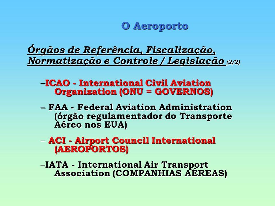 O Aeroporto Órgãos de Referência, Fiscalização, Normatização e Controle / Legislação (1/2) – DAC - Departamento de Aviação Civil (SAC - Seção de Aviaç