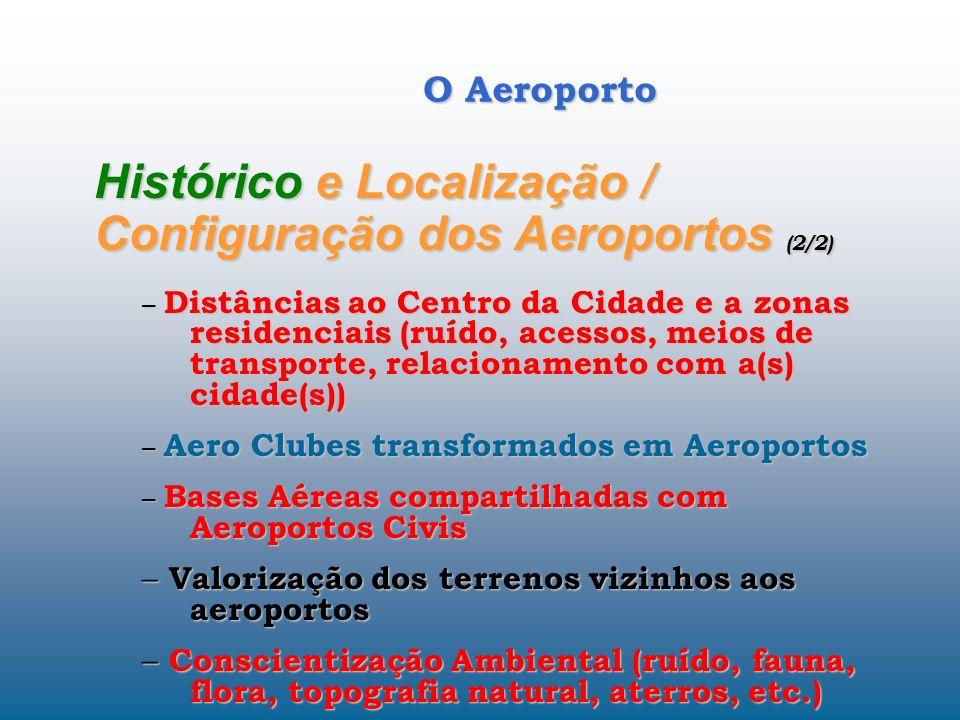 O Aeroporto Histórico e Localização / Configuração dos Aeroportos (1/2) – Sistema de Pátios e Pistas (necessidade de grandes espaços, com topografia e