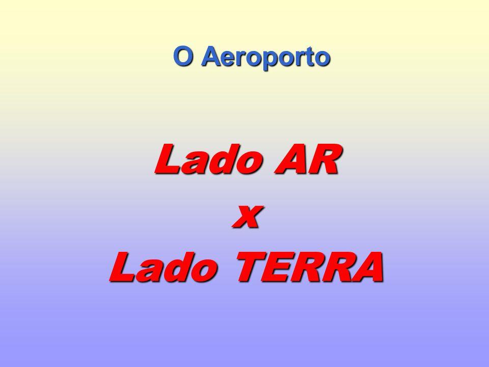 O Aeroporto Lado AR x Lado TERRA