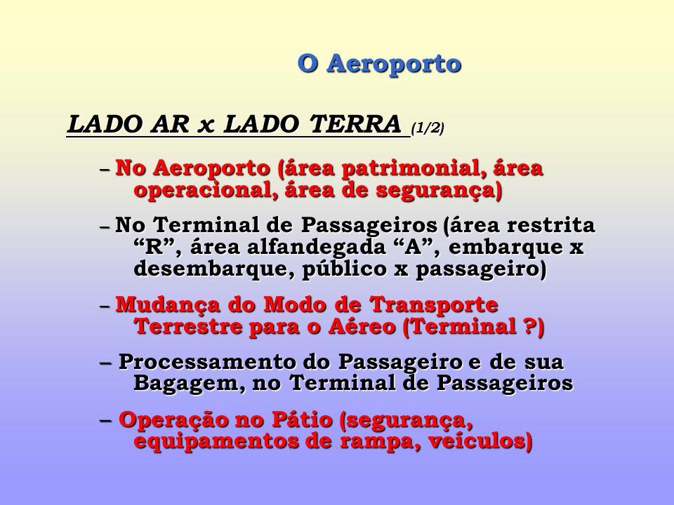 O Aeroporto Engenharia de Transportes (1/2) – Plano Diretor (seqüência planejada para o desenvolvimento físico) – Saturação da Capacidade (acesso ao sítio, pistas, pátio, terminais, etc.) – Previsão da Demanda Futura (estatística) – Nível de Serviço (Transport Canada, 1970 - ACI, IATA) – Parâmetros de Capacidade (Estática e Dinâmica) – Demanda vs.