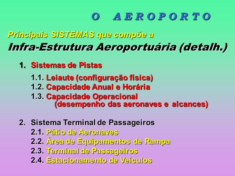 O A e r o p o r t o Principais SISTEMAS que compõe a Infra-Estrutura Aeroportuária 1. Sistemas de Pistas 2. Sistema Terminal de Passageiros 3. Sistema