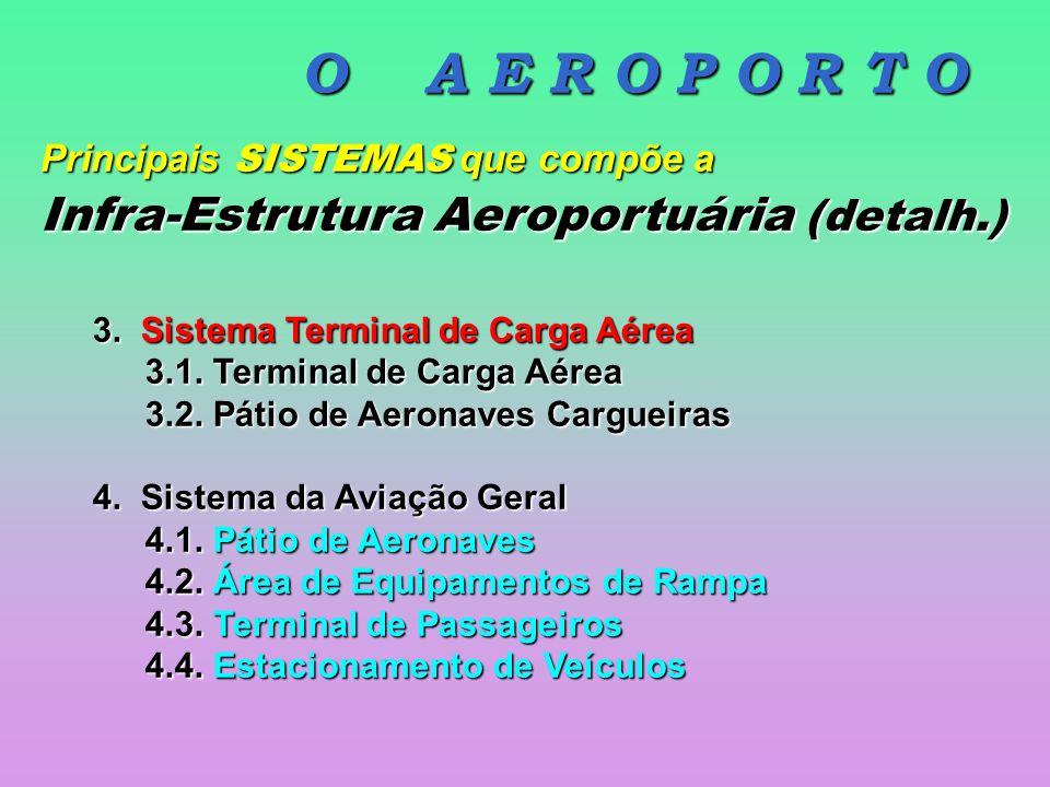 O A E R O P O R T O Principais SISTEMAS que compõe a Infra-Estrutura Aeroportuária (detalh.) 1.Sistemas de Pistas 1.1. Leiaute (configuração física) 1
