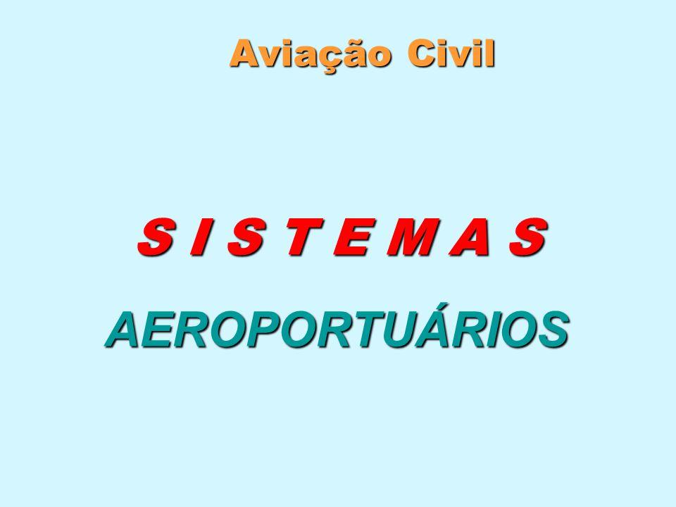Aviação Civil S I S T E M A S AEROPORTUÁRIOS