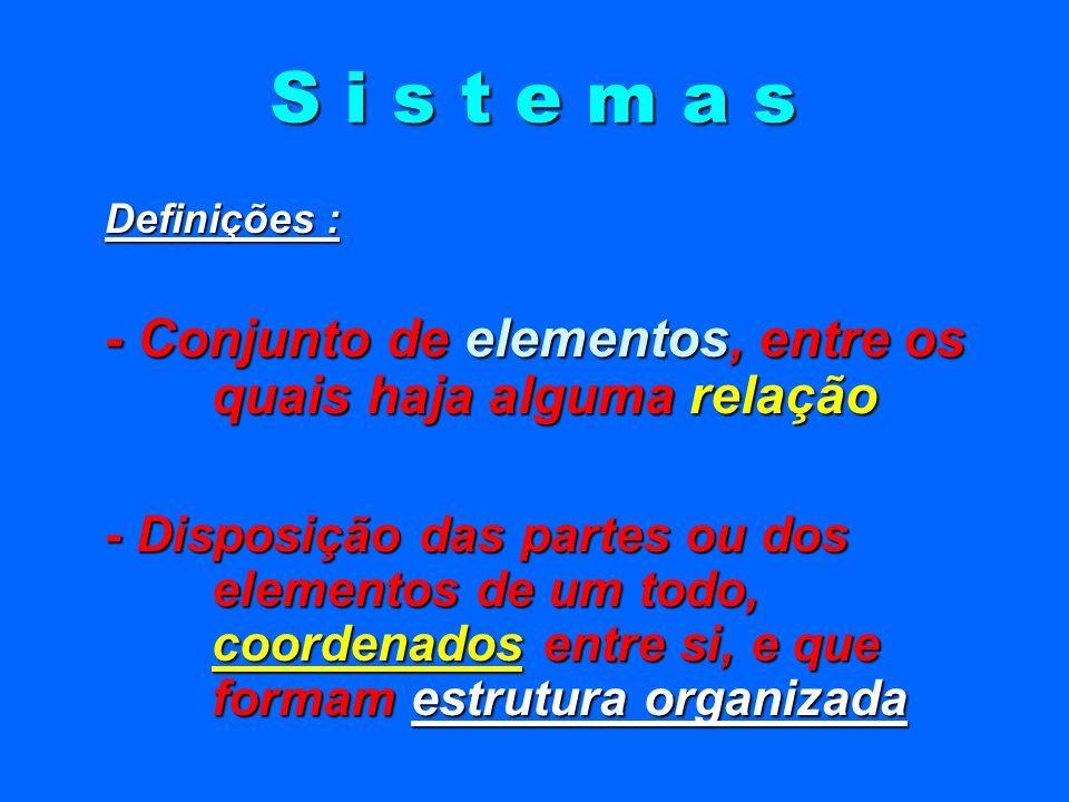 S i s t e m a s Definições : - Conjunto de elementos, entre os quais haja alguma relação - Disposição das partes ou dos elementos de um todo, coordenados entre si, e que formam estrutura organizada