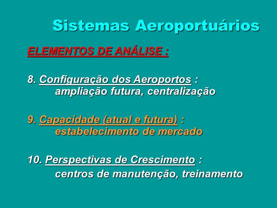 Sistemas Aeroportuários ELEMENTOS DE ANÁLISE : 5. Perfil dos Consumidores : negócios, turismo, trânsito 6. Economia da Região : passageiro, carga, int