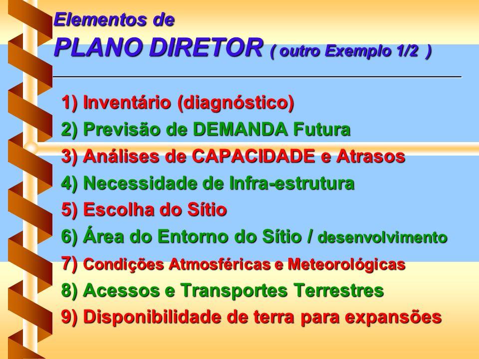 Elementos de PLANO DIRETOR ( outro Exemplo 1/2 ) _______________________________________________________ 1) Inventário (diagnóstico) 2) Previsão de DE