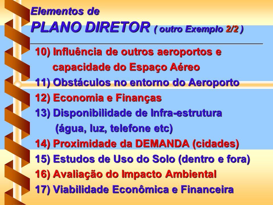 Elementos de PLANO DIRETOR ( outro Exemplo 2/2 ) _______________________________________________________ 10) Influência de outros aeroportos e capacid