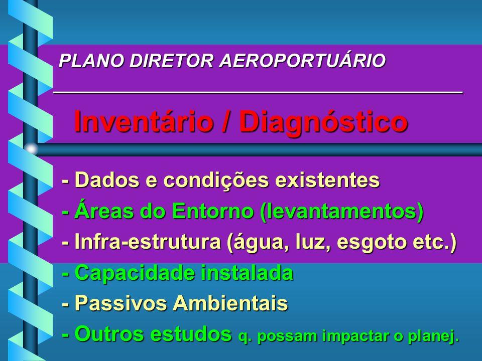 PLANO DIRETOR AEROPORTUÁRIO _______________________________________ PLANO DIRETOR AEROPORTUÁRIO _______________________________________ Inventário / D