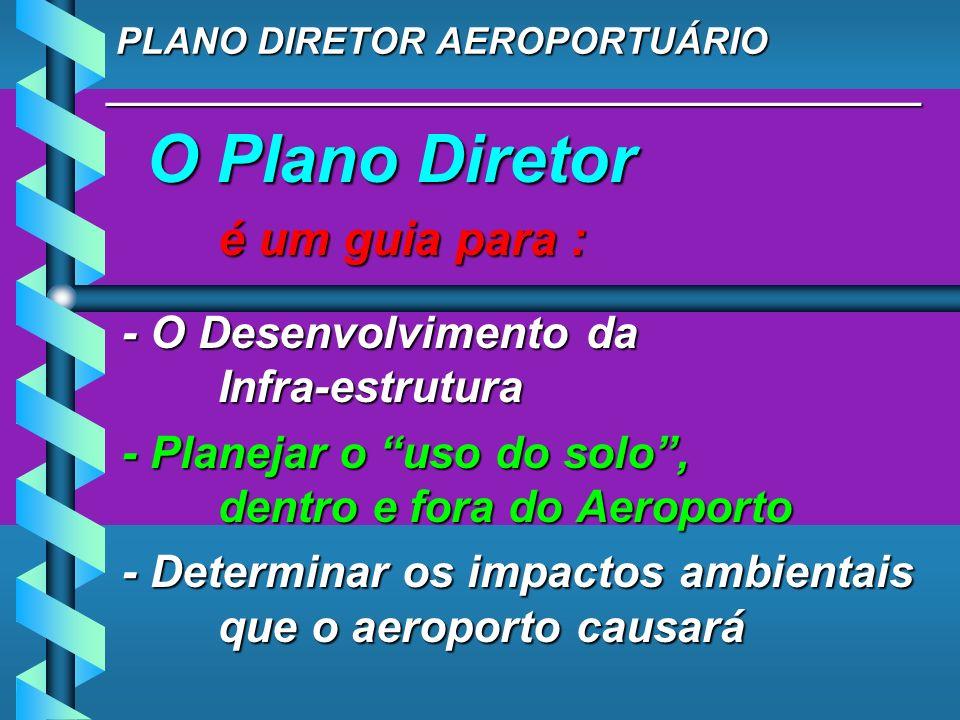 PLANO DIRETOR AEROPORTUÁRIO _______________________________________ PLANO DIRETOR AEROPORTUÁRIO _______________________________________ O Plano Direto