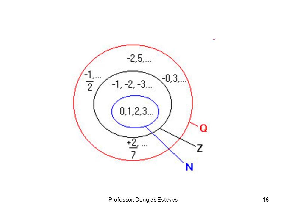Professor: Douglas Esteves18
