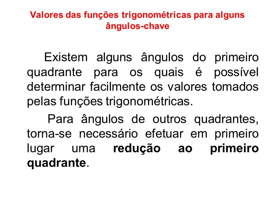 Valores das funções trigonométricas para alguns ângulos-chave Existem alguns ângulos do primeiro quadrante para os quais é possível determinar facilme