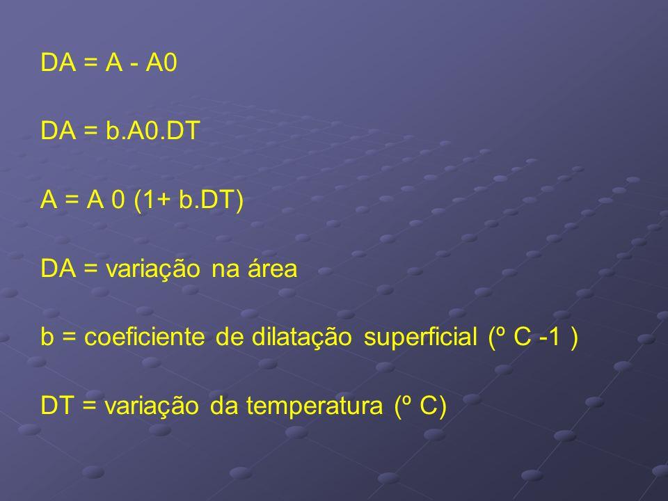 DA = A - A0 DA = b.A0.DT A = A 0 (1+ b.DT) DA = variação na área b = coeficiente de dilatação superficial (º C -1 ) DT = variação da temperatura (º C)