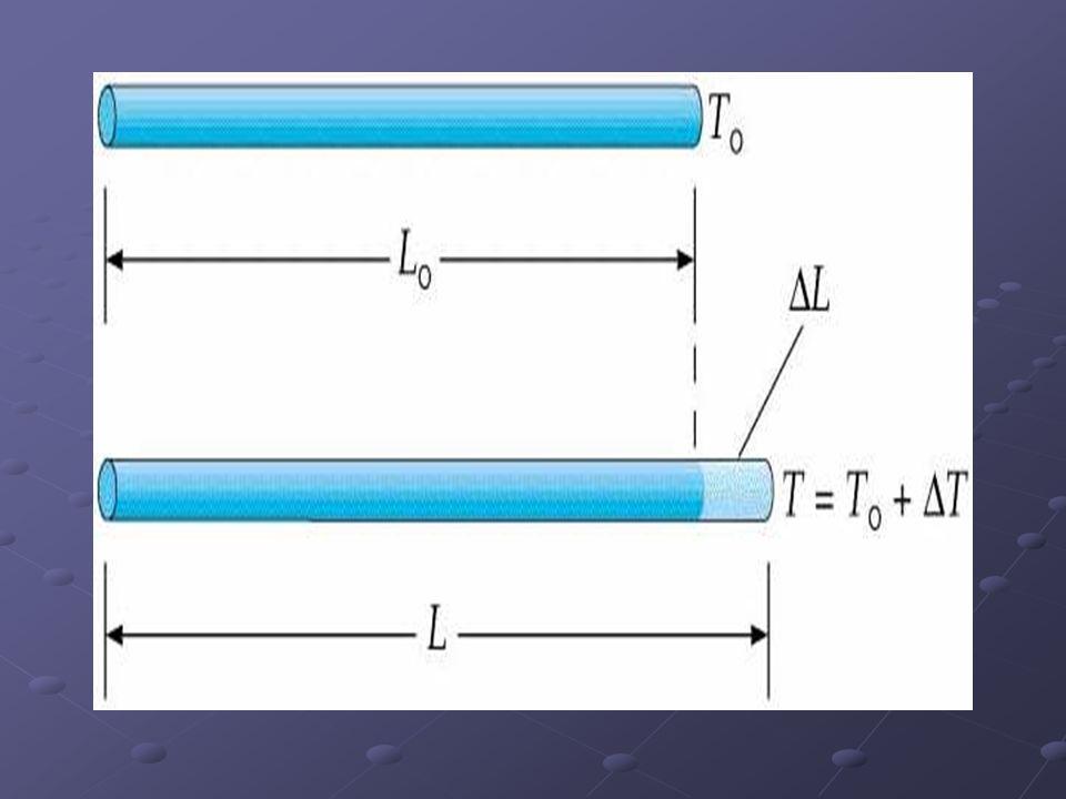 Exemplos 1) O comprimento de um fio de alumínio é de 30 m, a 20o C.