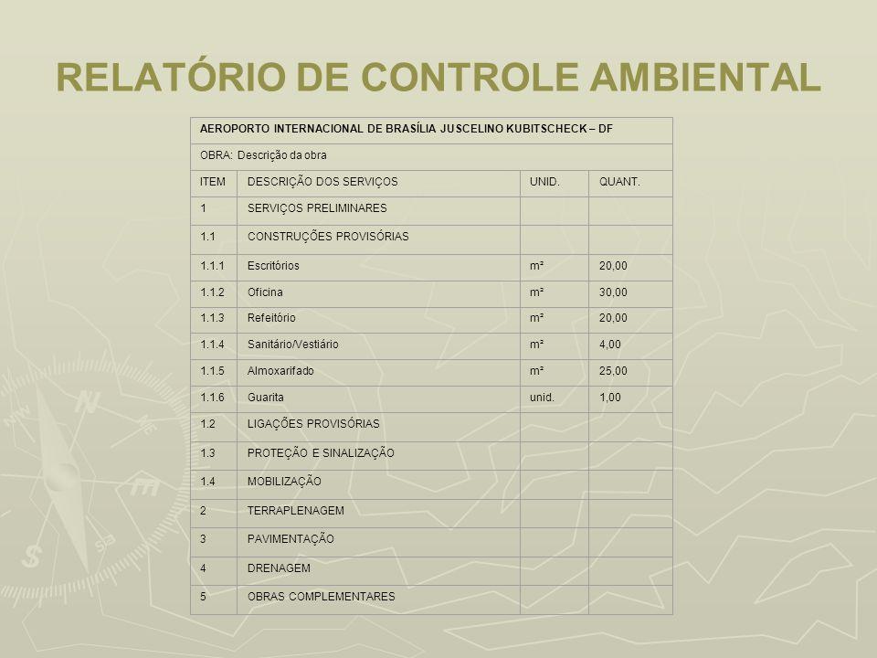 RELATÓRIO DE CONTROLE AMBIENTAL AEROPORTO INTERNACIONAL DE BRASÍLIA JUSCELINO KUBITSCHECK – DF OBRA: Descrição da obra ITEMDESCRIÇÃO DOS SERVIÇOSUNID.