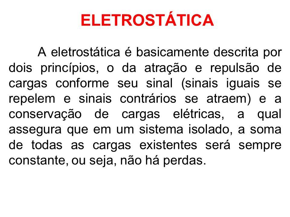 ELETROSTÁTICA A eletrostática é basicamente descrita por dois princípios, o da atração e repulsão de cargas conforme seu sinal (sinais iguais se repel