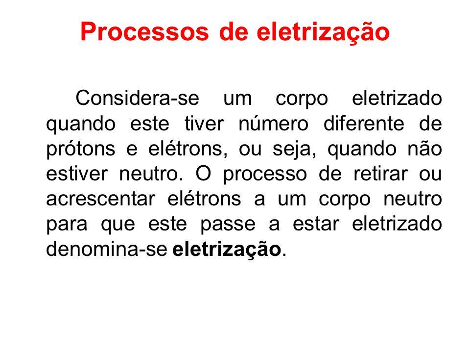 Processos de eletrização Considera-se um corpo eletrizado quando este tiver número diferente de prótons e elétrons, ou seja, quando não estiver neutro