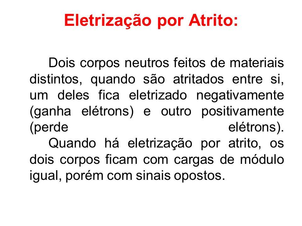 Eletrização por Atrito: Dois corpos neutros feitos de materiais distintos, quando são atritados entre si, um deles fica eletrizado negativamente (ganh