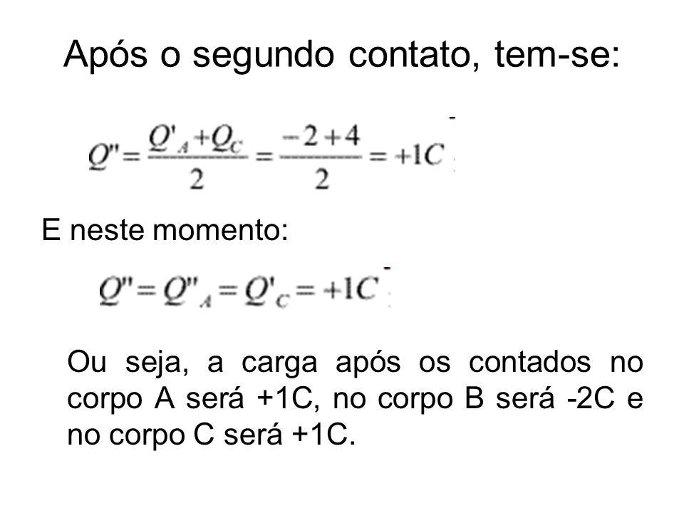 Após o segundo contato, tem-se: E neste momento: Ou seja, a carga após os contados no corpo A será +1C, no corpo B será -2C e no corpo C será +1C.