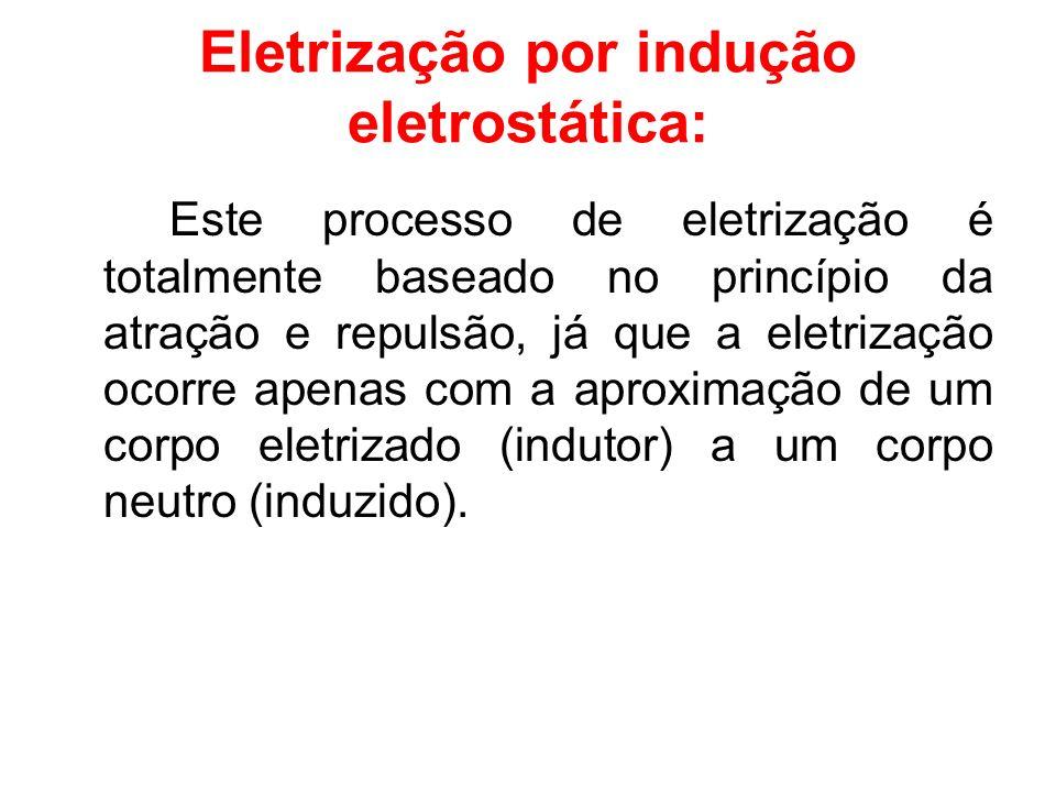 Eletrização por indução eletrostática: Este processo de eletrização é totalmente baseado no princípio da atração e repulsão, já que a eletrização ocor