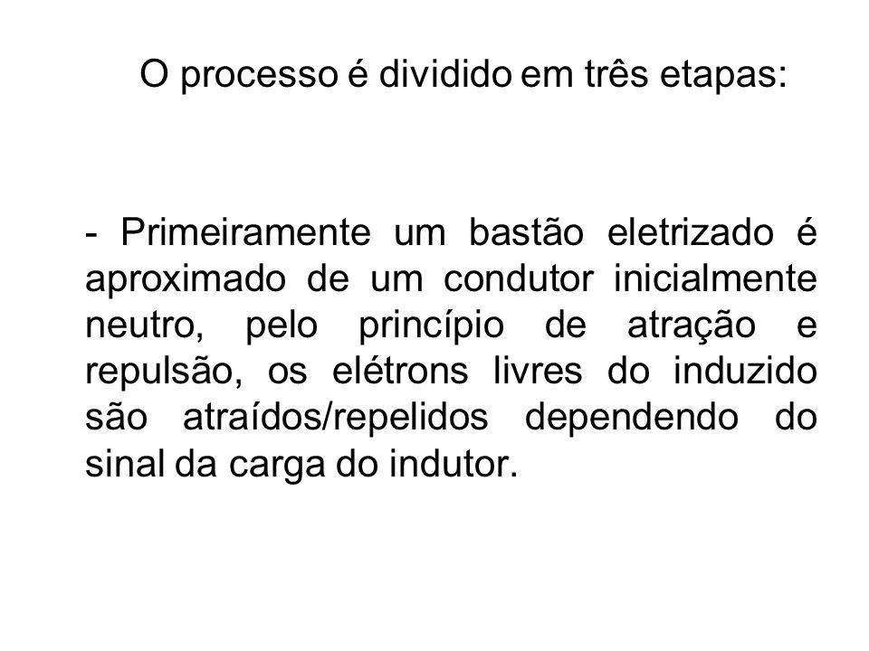 O processo é dividido em três etapas: - Primeiramente um bastão eletrizado é aproximado de um condutor inicialmente neutro, pelo princípio de atração