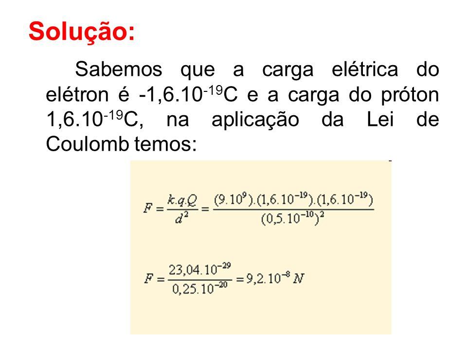 Solução: Sabemos que a carga elétrica do elétron é -1,6.10 -19 C e a carga do próton 1,6.10 -19 C, na aplicação da Lei de Coulomb temos: