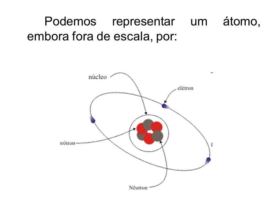 Podemos representar um átomo, embora fora de escala, por: