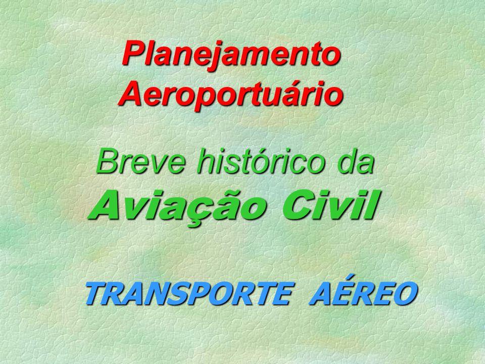 Planejamento Aeroportuário Breve histórico da Aviação Civil TRANSPORTE AÉREO