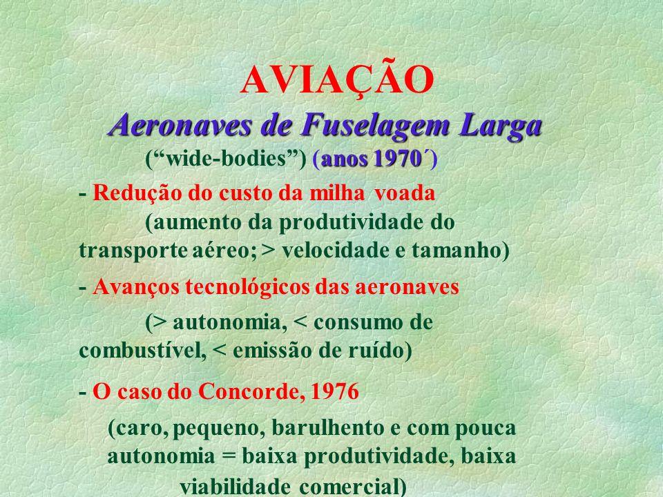 AVIAÇÃO Aeronaves de Fuselagem Larga anos 1970 Aeronaves de Fuselagem Larga (wide-bodies) (anos 1970´) - Redução do custo da milha voada (aumento da p