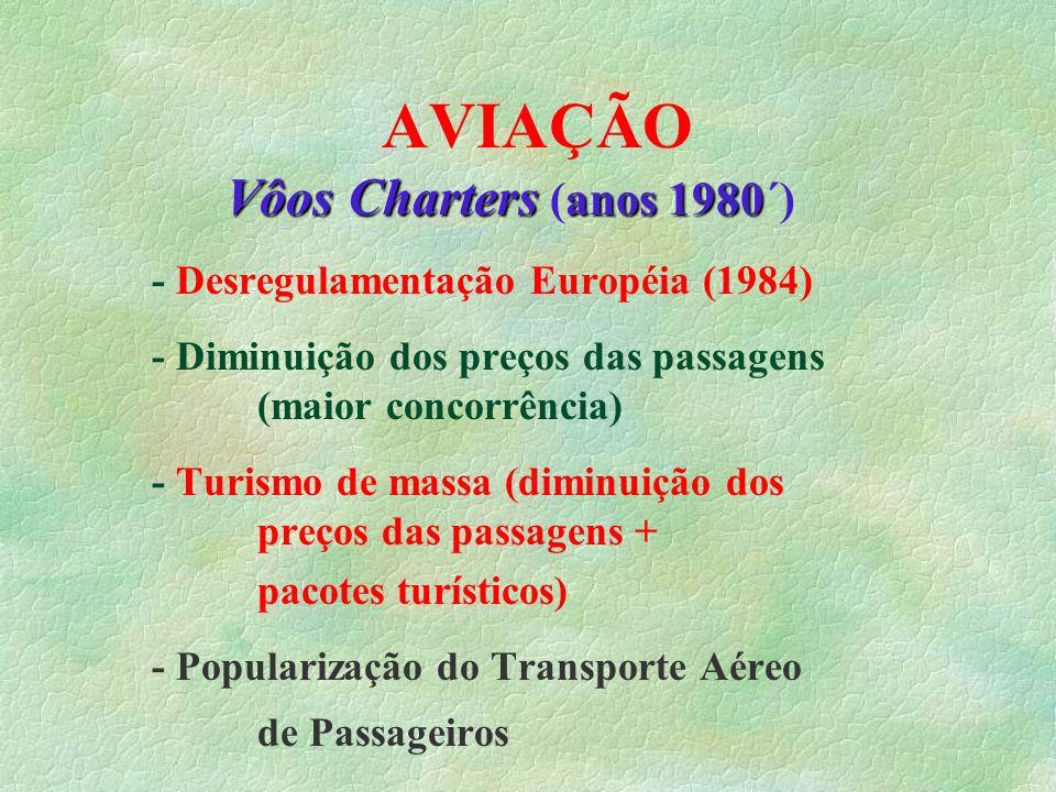 AVIAÇÃO Vôos Charters anos 1980 Vôos Charters (anos 1980´) - Desregulamentação Européia (1984) - Diminuição dos preços das passagens (maior concorrênc