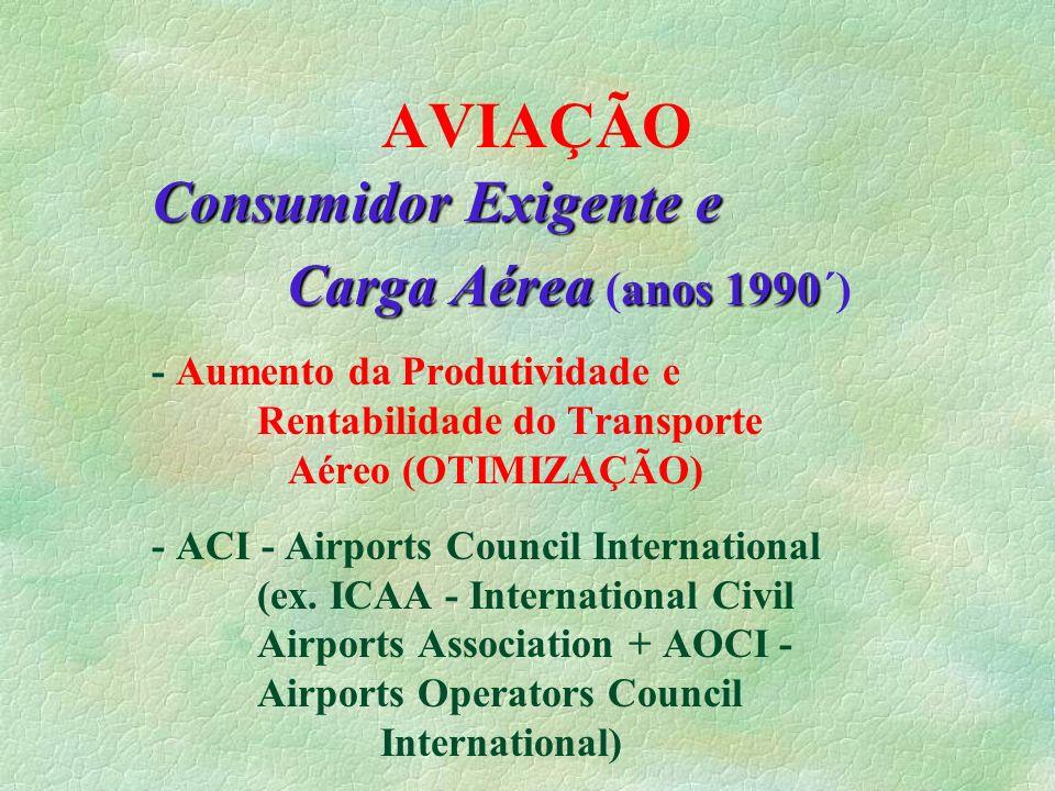 AVIAÇÃO Consumidor Exigente e Carga Aérea anos 1990 Carga Aérea (anos 1990´) - Aumento da Produtividade e Rentabilidade do Transporte Aéreo (OTIMIZAÇÃ