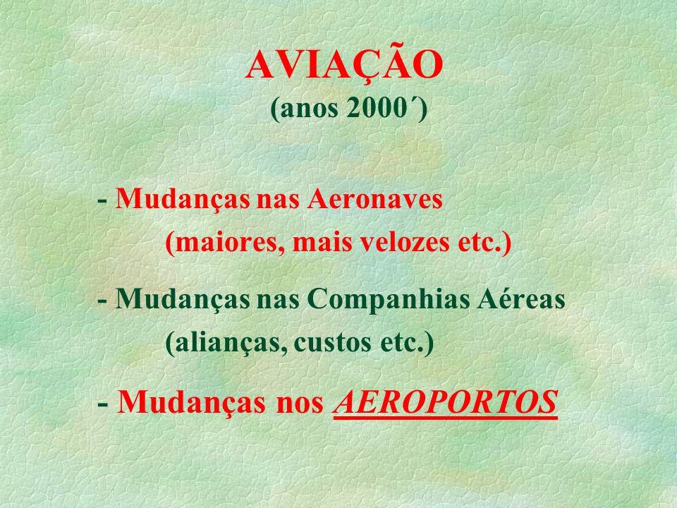 AVIAÇÃO (anos 2000´) - Mudanças nas Aeronaves (maiores, mais velozes etc.) - Mudanças nas Companhias Aéreas (alianças, custos etc.) - Mudanças nos AER