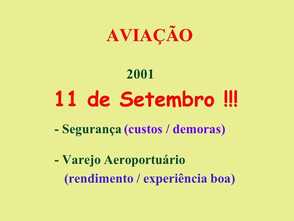 AVIAÇÃO 2001 11 de Setembro !!! - Segurança (custos / demoras) - Varejo Aeroportuário (rendimento / experiência boa)