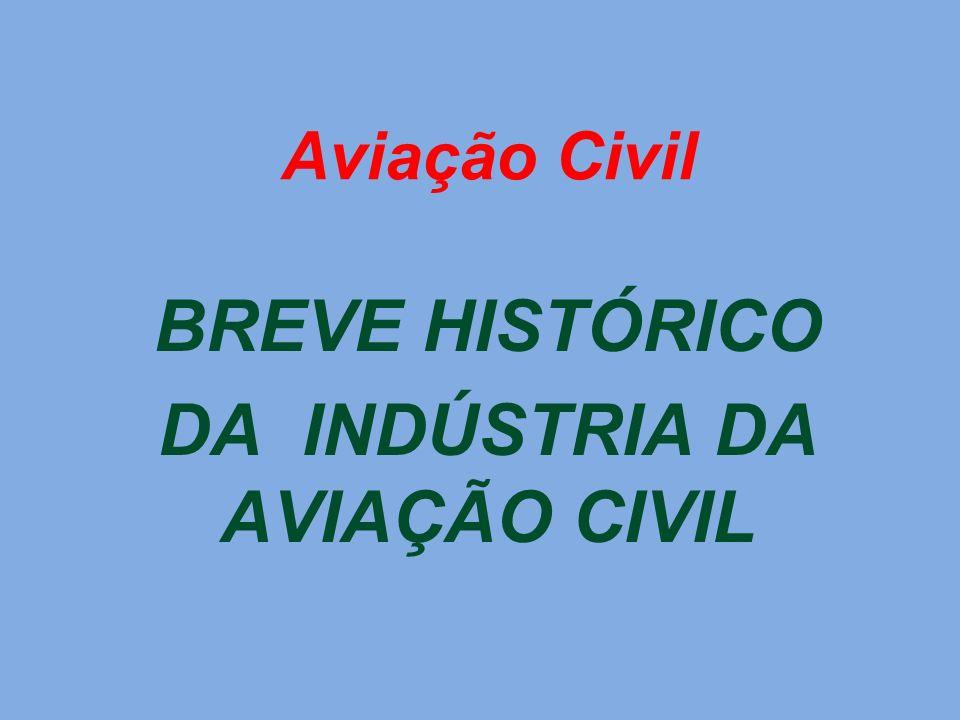 Aviação Civil BREVE HISTÓRICO DA INDÚSTRIA DA AVIAÇÃO CIVIL