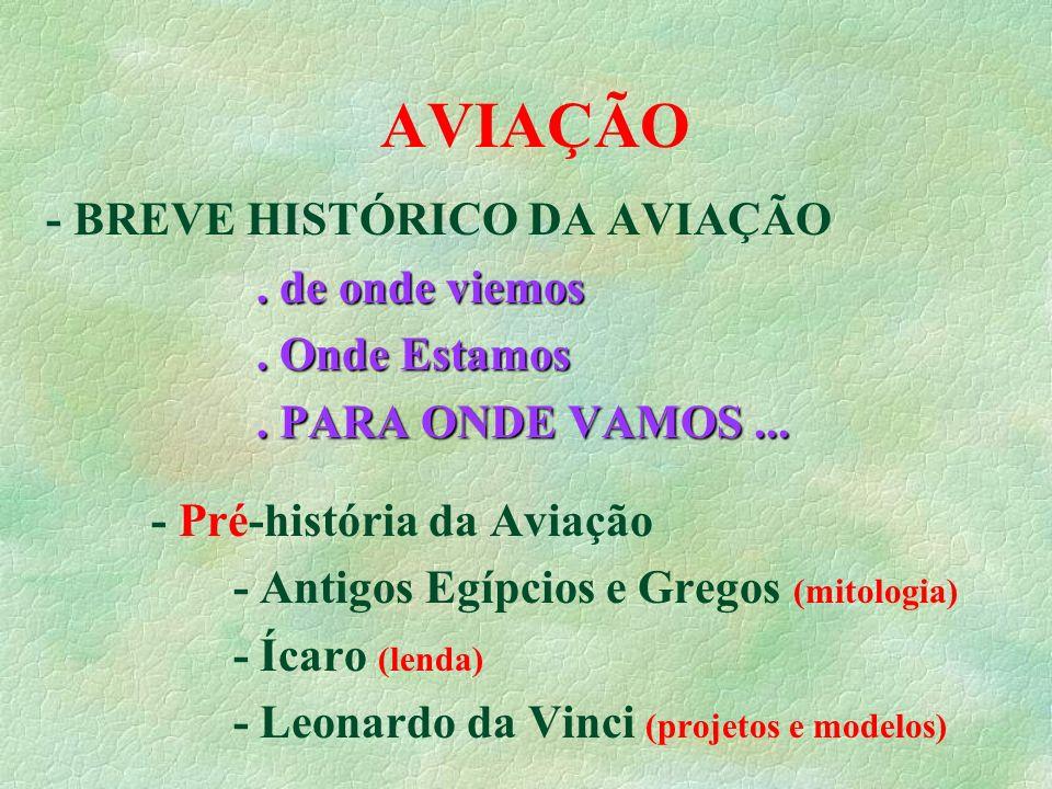 AVIAÇÃO - BREVE HISTÓRICO DA AVIAÇÃO. de onde viemos. Onde Estamos. PARA ONDE VAMOS... - Pré-história da Aviação - Antigos Egípcios e Gregos (mitologi