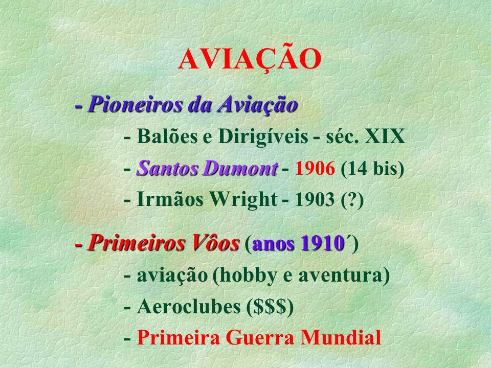 AVIAÇÃO - Pioneiros da Aviação - Balões e Dirigíveis - séc. XIX Santos Dumont - Santos Dumont - 1906 (14 bis) - Irmãos Wright - 1903 (?) - Primeiros V