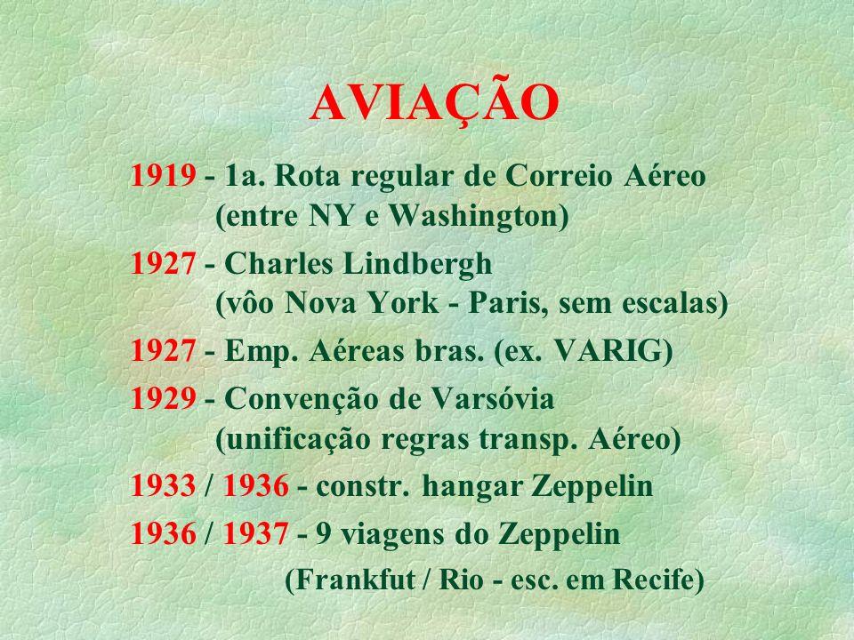 AVIAÇÃO 1919 - 1a. Rota regular de Correio Aéreo (entre NY e Washington) 1927 - Charles Lindbergh (vôo Nova York - Paris, sem escalas) 1927 - Emp. Aér