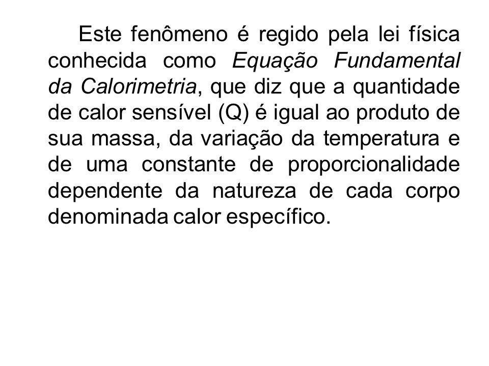 Este fenômeno é regido pela lei física conhecida como Equação Fundamental da Calorimetria, que diz que a quantidade de calor sensível (Q) é igual ao p